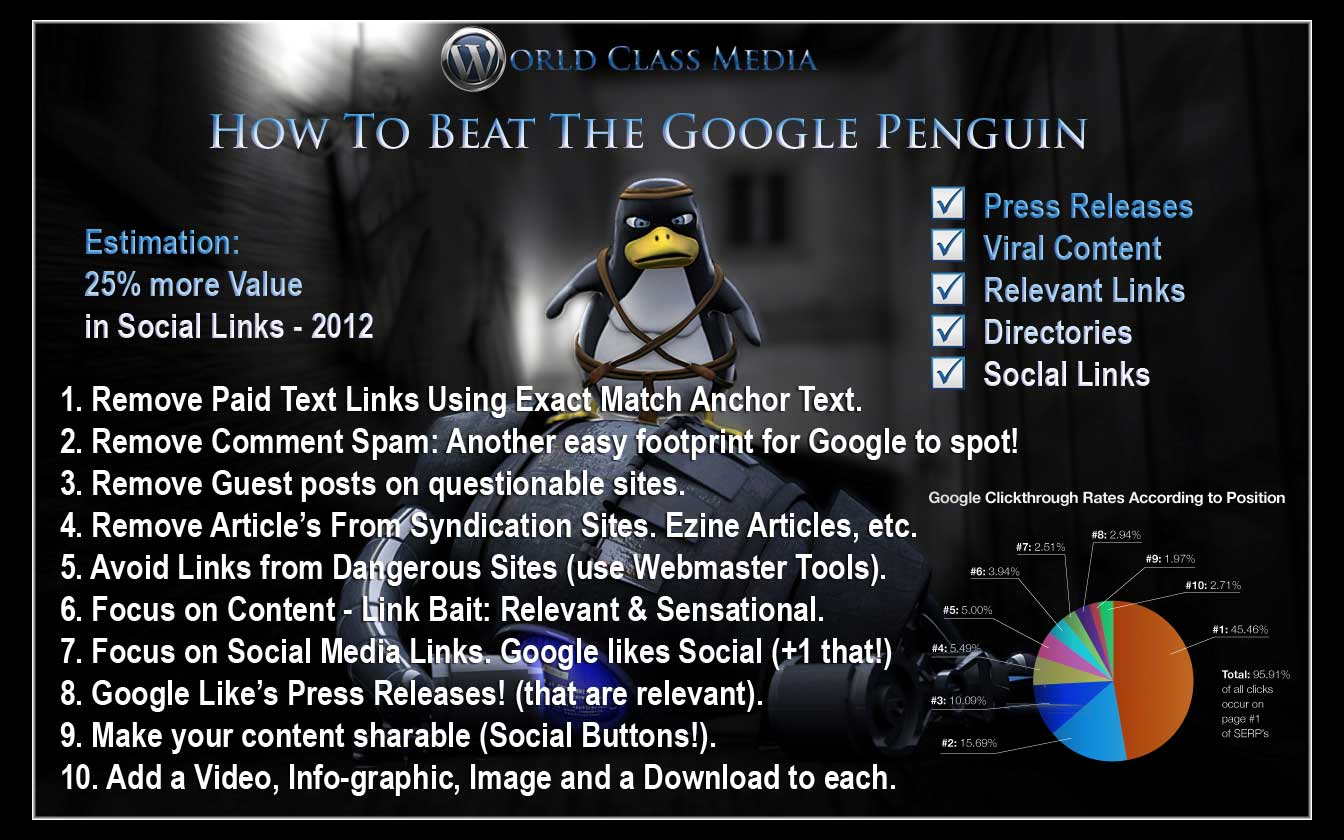 Update: Google Penguin Penalty & Recovery SEO Tips!