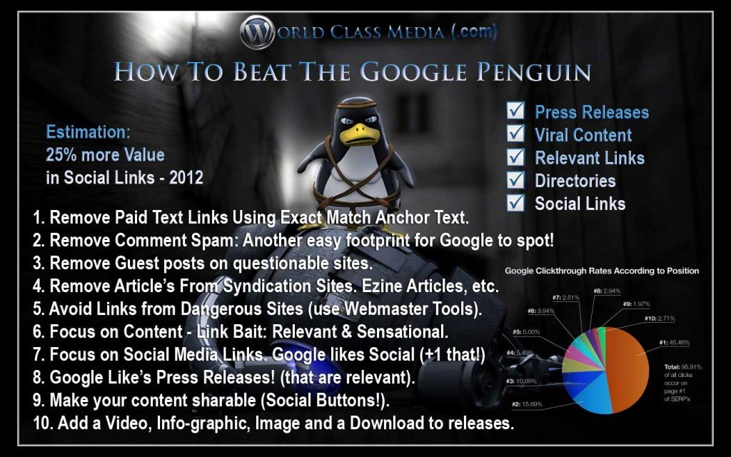 Google-Penguin-Updates-Info-Graphic