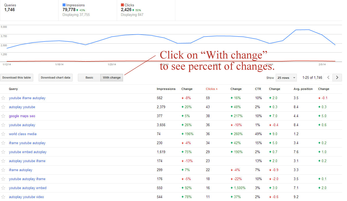 Google Traffic Drop SEO How To Find WHY Traffic Dropped in Google and Bing!