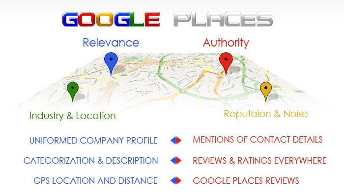Google Places SEO Infographic